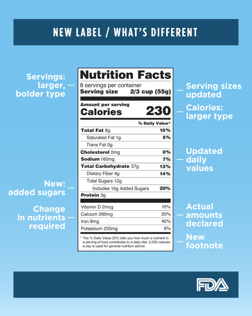 nutrition facts label Below are nutrition facts panels for the various egg sizes they provide information such as how many calories are in an egg or how much protein is in eggs the mandatory panels include information that is required to be on food labels.